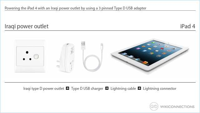 Powering the iPad 4 with an Iraqi power outlet by using a 3 pinned Type D USB adapter