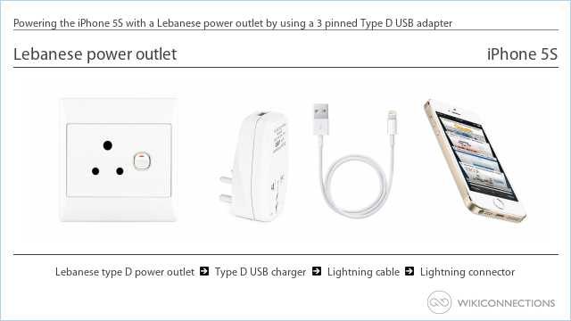 Powering the iPhone 5S with a Lebanese power outlet by using a 3 pinned Type D USB adapter