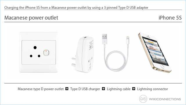 Charging the iPhone 5S from a Macanese power outlet by using a 3 pinned Type D USB adapter