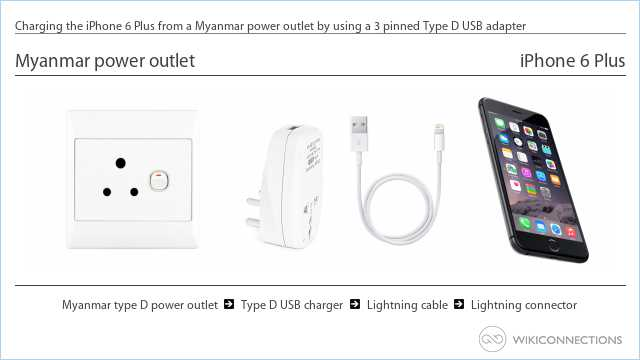 Charging the iPhone 6 Plus from a Myanmar power outlet by using a 3 pinned Type D USB adapter