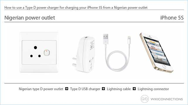 How to use a Type D power charger for charging your iPhone 5S from a Nigerian power outlet