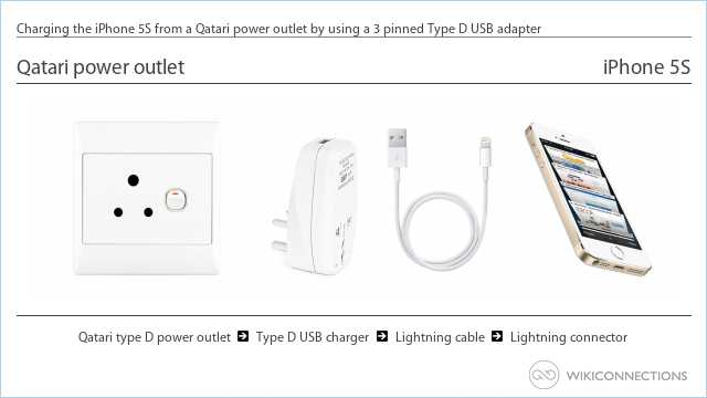 Charging the iPhone 5S from a Qatari power outlet by using a 3 pinned Type D USB adapter