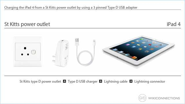 Charging the iPad 4 from a St Kitts power outlet by using a 3 pinned Type D USB adapter