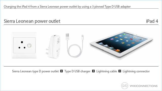 Charging the iPad 4 from a Sierra Leonean power outlet by using a 3 pinned Type D USB adapter