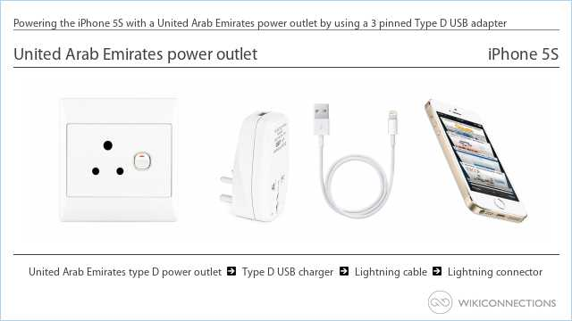 Powering the iPhone 5S with a United Arab Emirates power outlet by using a 3 pinned Type D USB adapter
