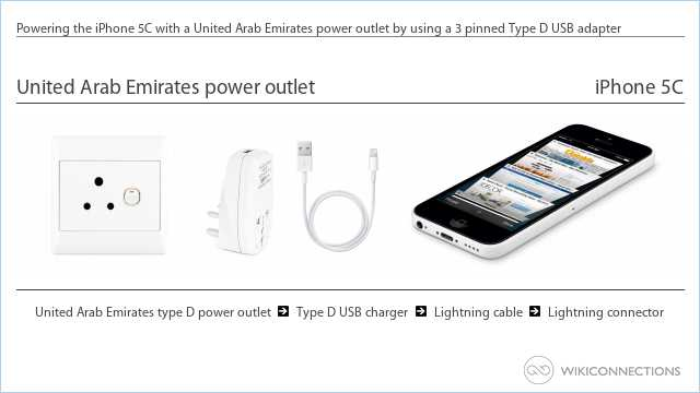 Powering the iPhone 5C with a United Arab Emirates power outlet by using a 3 pinned Type D USB adapter