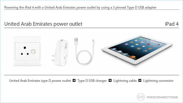 Powering the iPad 4 with a United Arab Emirates power outlet by using a 3 pinned Type D USB adapter
