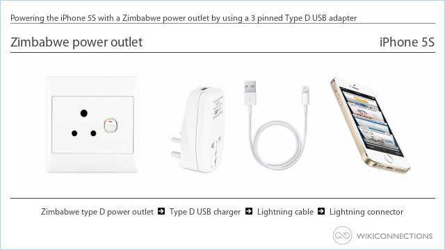 Powering the iPhone 5S with a Zimbabwe power outlet by using a 3 pinned Type D USB adapter