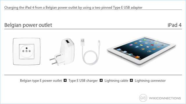 Charging the iPad 4 from a Belgian power outlet by using a two pinned Type E USB adapter