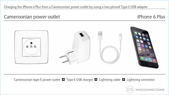Charging the iPhone 6 Plus from a Cameroonian power outlet by using a two pinned Type E USB adapter