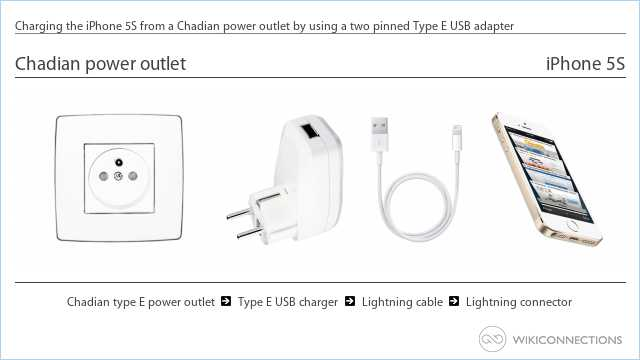 Charging the iPhone 5S from a Chadian power outlet by using a two pinned Type E USB adapter