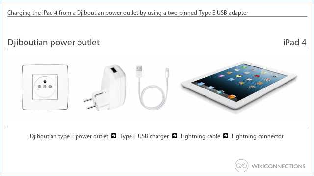 Charging the iPad 4 from a Djiboutian power outlet by using a two pinned Type E USB adapter