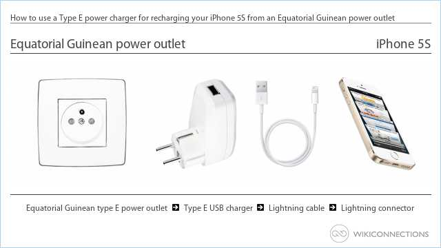How to use a Type E power charger for recharging your iPhone 5S from an Equatorial Guinean power outlet