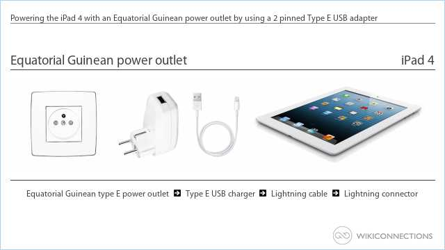 Powering the iPad 4 with an Equatorial Guinean power outlet by using a 2 pinned Type E USB adapter