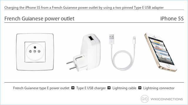 Charging the iPhone 5S from a French Guianese power outlet by using a two pinned Type E USB adapter