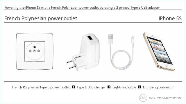 Powering the iPhone 5S with a French Polynesian power outlet by using a 2 pinned Type E USB adapter