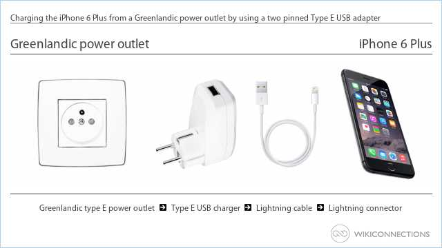 Charging the iPhone 6 Plus from a Greenlandic power outlet by using a two pinned Type E USB adapter