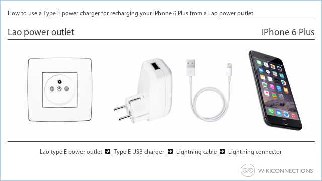 How to use a Type E power charger for recharging your iPhone 6 Plus from a Lao power outlet