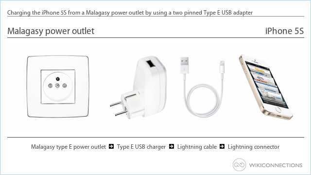 Charging the iPhone 5S from a Malagasy power outlet by using a two pinned Type E USB adapter