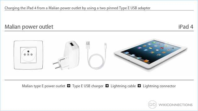 Charging the iPad 4 from a Malian power outlet by using a two pinned Type E USB adapter