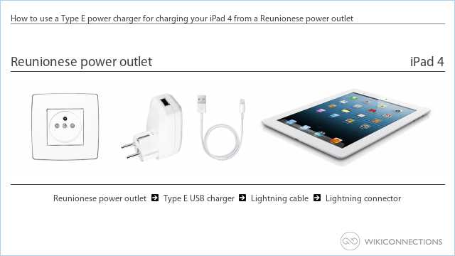 How to use a Type E power charger for charging your iPad 4 from a Reunionese power outlet