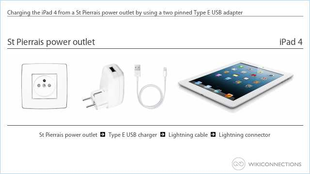 Charging the iPad 4 from a St Pierrais power outlet by using a two pinned Type E USB adapter
