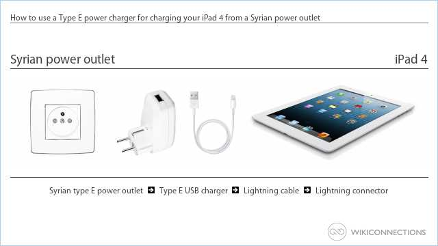 How to use a Type E power charger for charging your iPad 4 from a Syrian power outlet