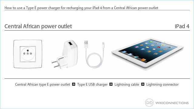 How to use a Type E power charger for recharging your iPad 4 from a Central African power outlet