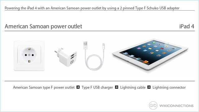 Powering the iPad 4 with an American Samoan power outlet by using a 2 pinned Type F Schuko USB adapter
