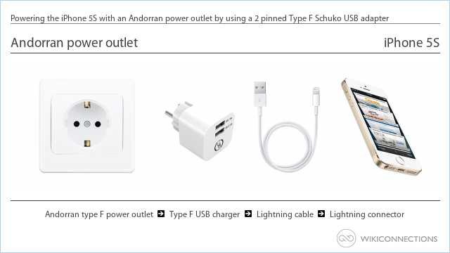 Powering the iPhone 5S with an Andorran power outlet by using a 2 pinned Type F Schuko USB adapter