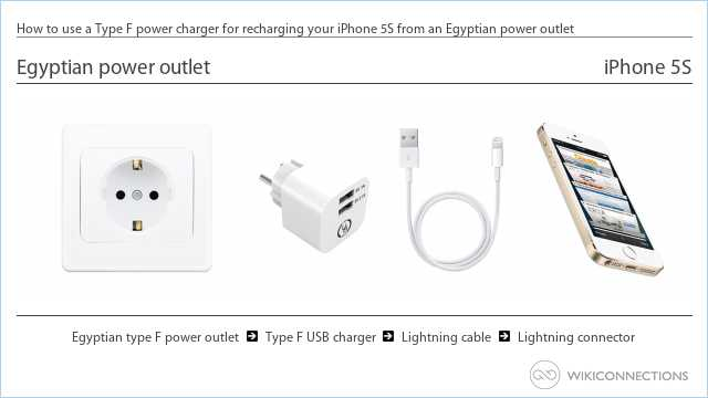 How to use a Type F power charger for recharging your iPhone 5S from an Egyptian power outlet