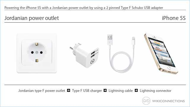 Powering the iPhone 5S with a Jordanian power outlet by using a 2 pinned Type F Schuko USB adapter