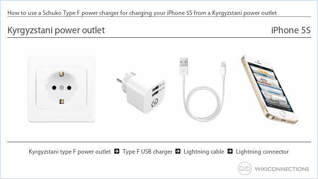 How to use a Schuko Type F power charger for charging your iPhone 5S from a Kyrgyzstani power outlet