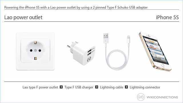 Powering the iPhone 5S with a Lao power outlet by using a 2 pinned Type F Schuko USB adapter