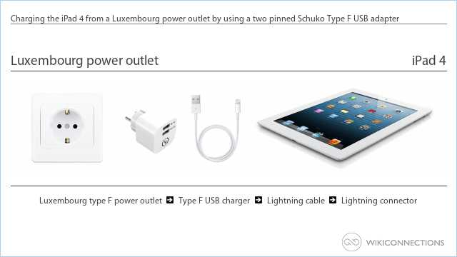 Charging the iPad 4 from a Luxembourg power outlet by using a two pinned Schuko Type F USB adapter