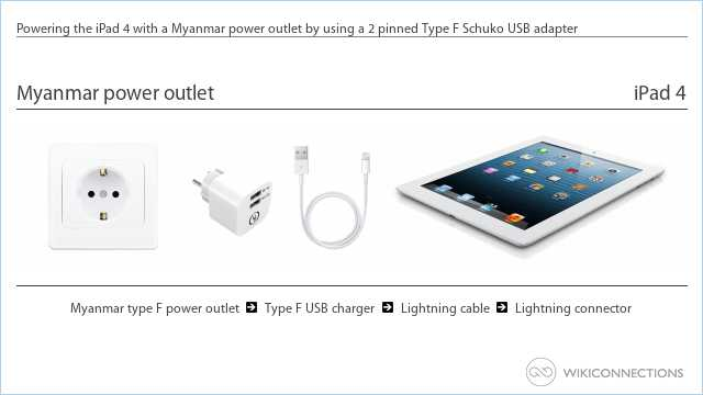 Powering the iPad 4 with a Myanmar power outlet by using a 2 pinned Type F Schuko USB adapter