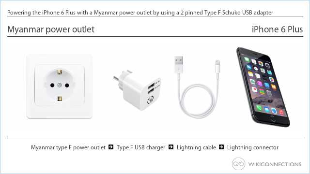 Powering the iPhone 6 Plus with a Myanmar power outlet by using a 2 pinned Type F Schuko USB adapter