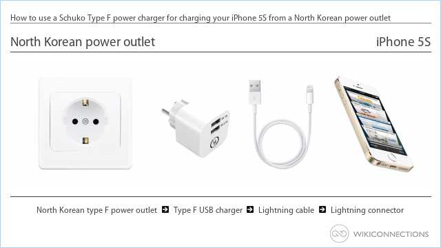 How to use a Schuko Type F power charger for charging your iPhone 5S from a North Korean power outlet