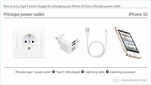 How to use a Type F power charger for recharging your iPhone 5S from a Prinicipe power outlet