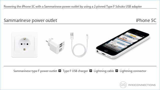 Powering the iPhone 5C with a Sammarinese power outlet by using a 2 pinned Type F Schuko USB adapter