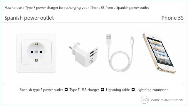 How to use a Type F power charger for recharging your iPhone 5S from a Spanish power outlet
