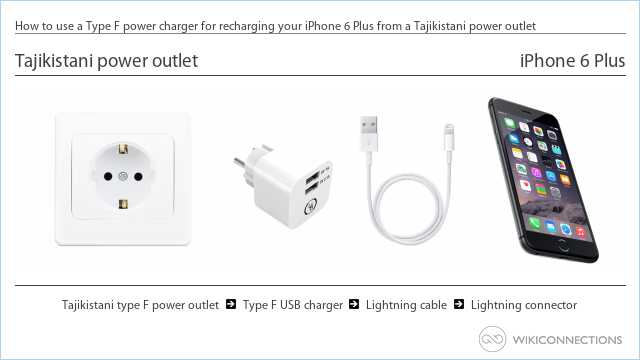 How to use a Type F power charger for recharging your iPhone 6 Plus from a Tajikistani power outlet