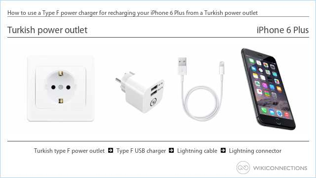 How to use a Type F power charger for recharging your iPhone 6 Plus from a Turkish power outlet