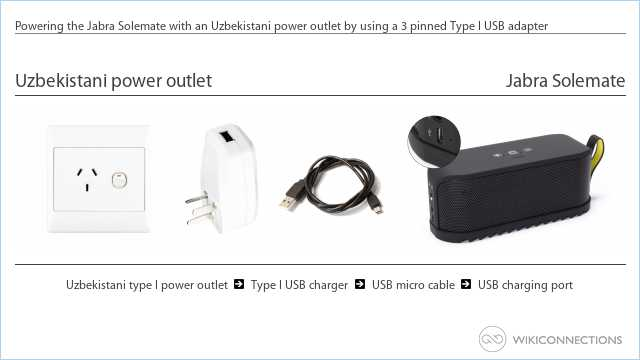 Powering the Jabra Solemate with an Uzbekistani power outlet by using a 3 pinned Type I USB adapter