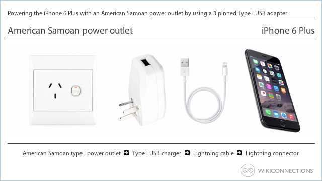 Powering the iPhone 6 Plus with an American Samoan power outlet by using a 3 pinned Type I USB adapter