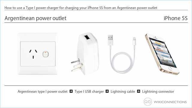 How to use a Type I power charger for charging your iPhone 5S from an Argentinean power outlet