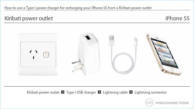 How to use a Type I power charger for recharging your iPhone 5S from a Kiribati power outlet