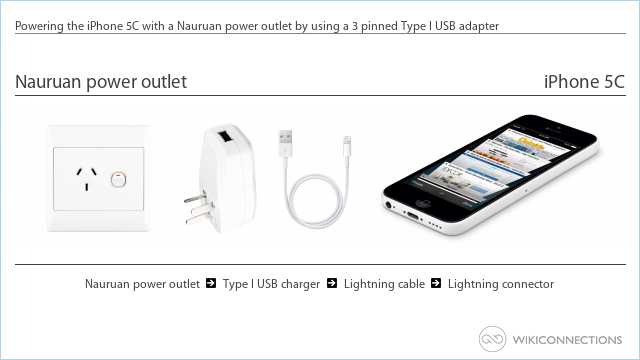Powering the iPhone 5C with a Nauruan power outlet by using a 3 pinned Type I USB adapter