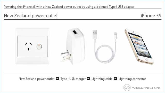 Powering the iPhone 5S with a New Zealand power outlet by using a 3 pinned Type I USB adapter