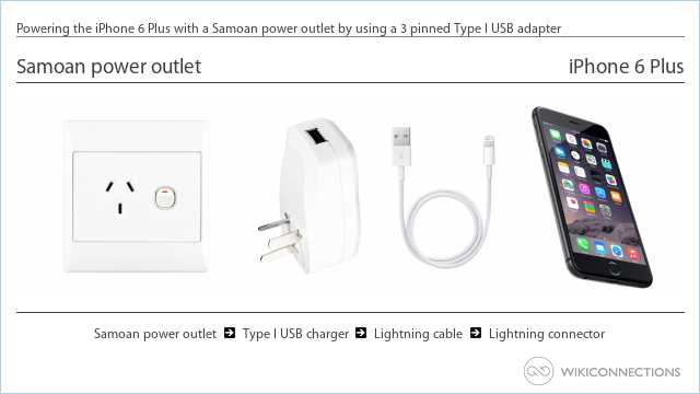Powering the iPhone 6 Plus with a Samoan power outlet by using a 3 pinned Type I USB adapter